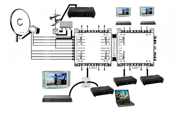 Systemy telewizji satelitarnej